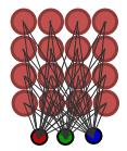 图 1. 简单 Kohonen 映射(16 个节点)